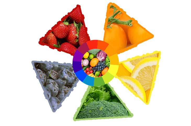 Czy Kolor Owoców i Warzyw ma Znaczenie dla Zdrowia?