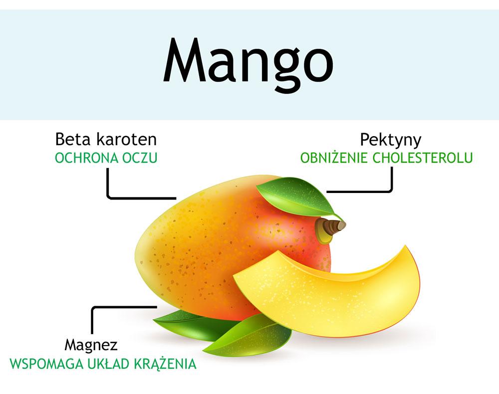 Mango nasok
